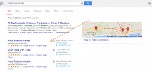 Importance of Google Local